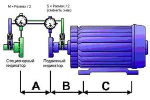 Расчет центровки, метод обратных индикаторов, КВАНТ-КПЦ