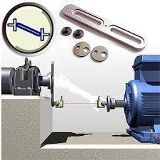 Центровка карданного вала, центровка кардана, ремонт карданных валов, Fixturlaser Offset