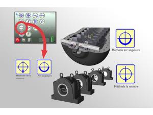 Центровка отверстий, система выверки геометрии, Fixturlaser NXA Bore, вычисление центра отверстий