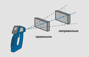 BALTECH TL, Термометр дистанционный электронный, пирометр